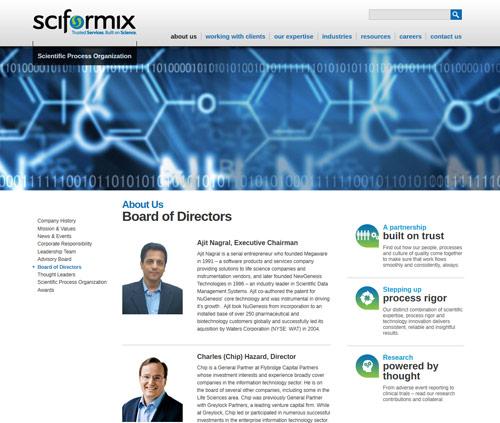Sciformix Personnel Pages